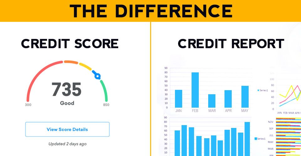 How-is-a-credit-report-different-from-a-credit-score-Know-it-all-here