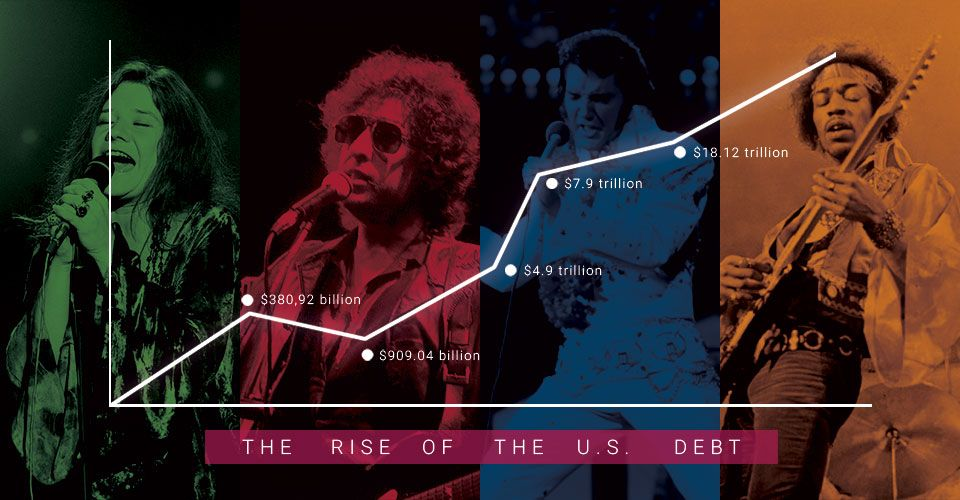 is-the-60s-and-70s-rock-lifestyle-to-be-blamed-for-current-US-debt